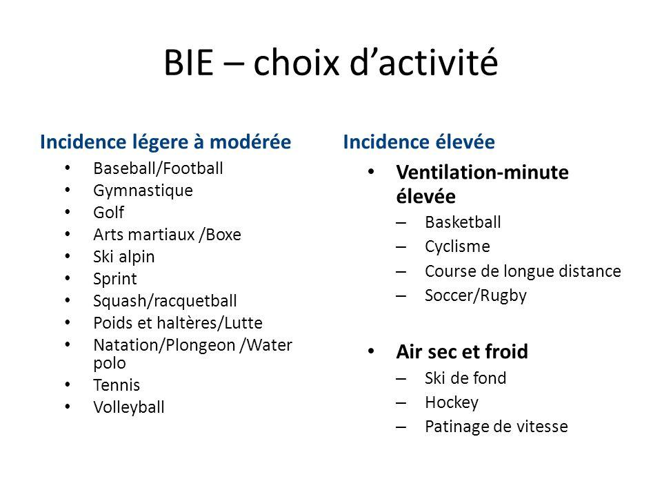 BIE – choix dactivité Incidence légere à modérée Baseball/Football Gymnastique Golf Arts martiaux /Boxe Ski alpin Sprint Squash/racquetball Poids et h