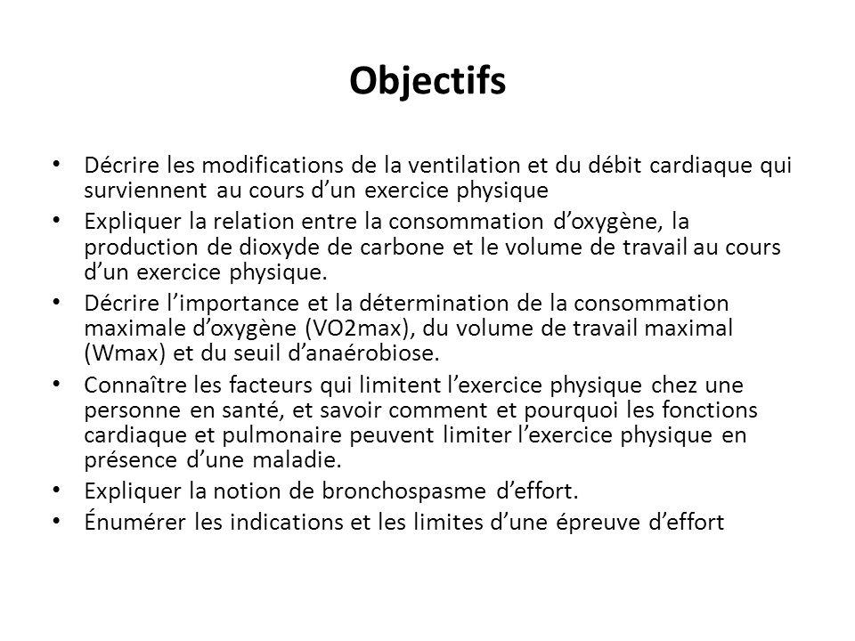 Objectifs Décrire les modifications de la ventilation et du débit cardiaque qui surviennent au cours dun exercice physique Expliquer la relation entre la consommation doxygène, la production de dioxyde de carbone et le volume de travail au cours dun exercice physique.