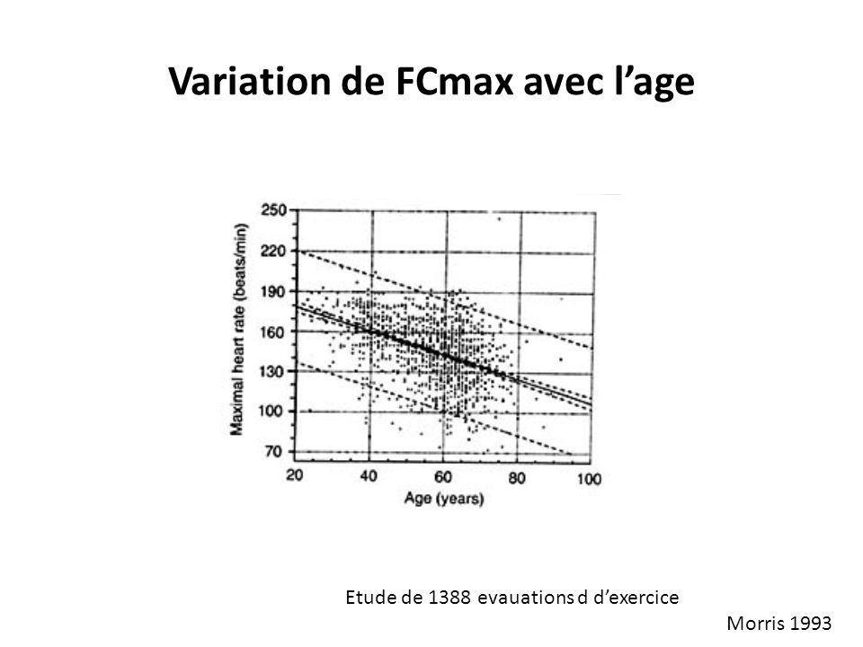 Variation de FCmax avec lage Etude de 1388 evauations d dexercice Morris 1993