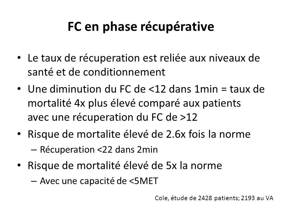 FC en phase récupérative Le taux de récuperation est reliée aux niveaux de santé et de conditionnement Une diminution du FC de 12 Risque de mortalite