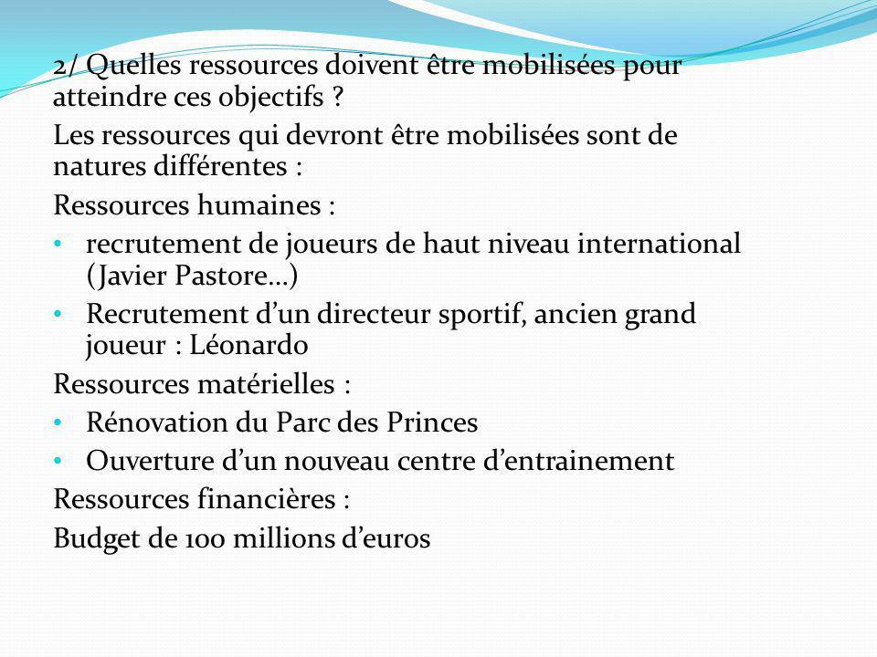 2/ Quelles ressources doivent être mobilisées pour atteindre ces objectifs ? Les ressources qui devront être mobilisées sont de natures différentes :