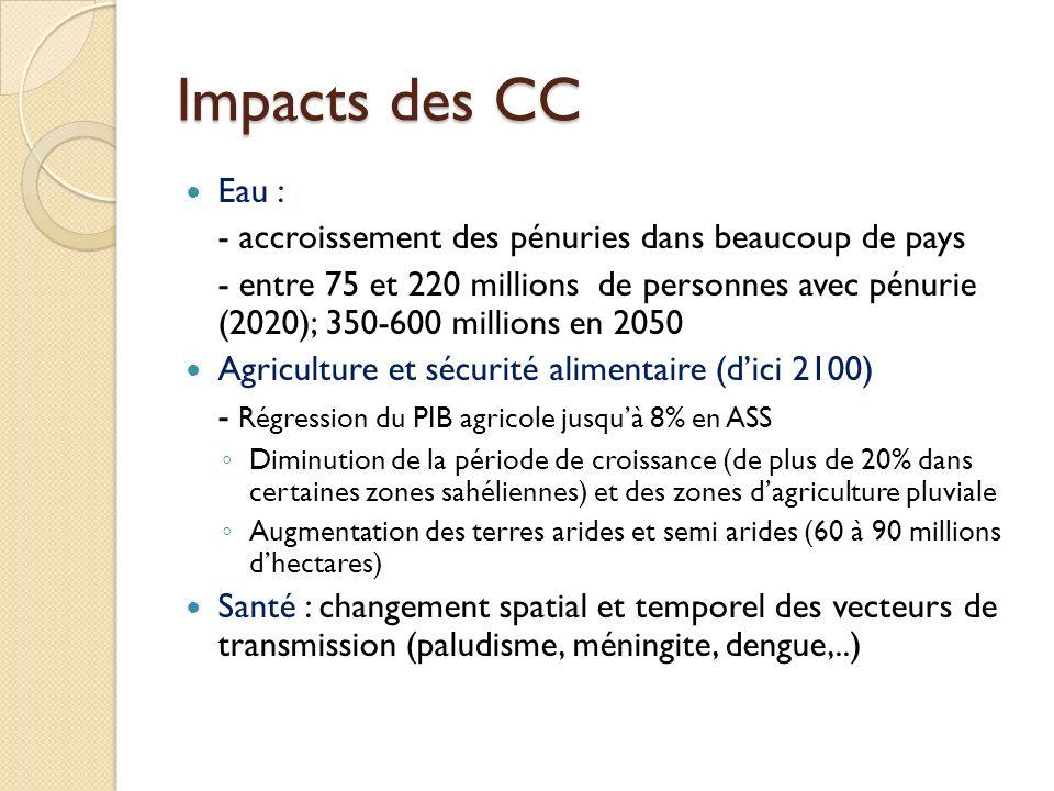 Impacts des CC Eau : - accroissement des pénuries dans beaucoup de pays - entre 75 et 220 millions de personnes avec pénurie (2020); 350-600 millions