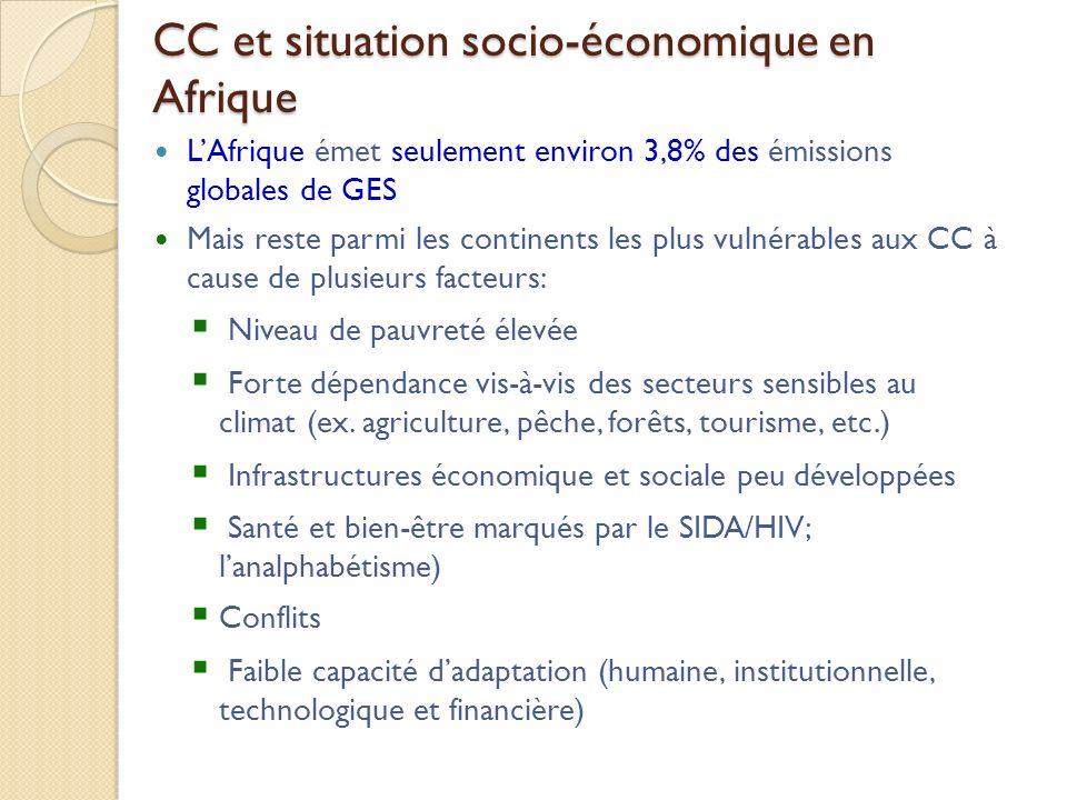 CC et situation socio-économique en Afrique LAfrique émet seulement environ 3,8% des émissions globales de GES Mais reste parmi les continents les plu