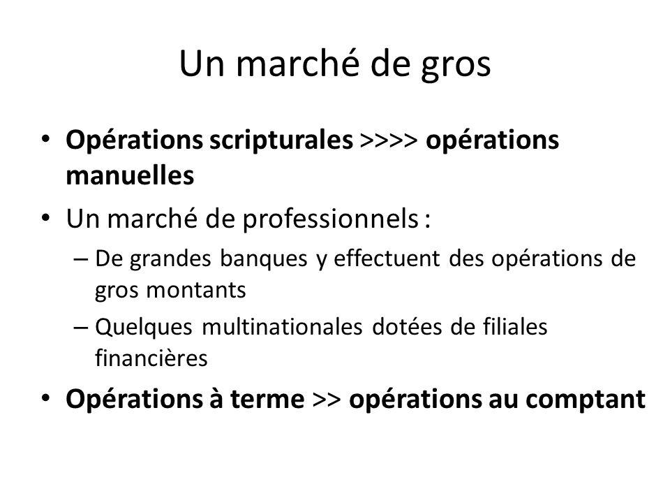 Un marché de gros Opérations scripturales >>>> opérations manuelles Un marché de professionnels : – De grandes banques y effectuent des opérations de
