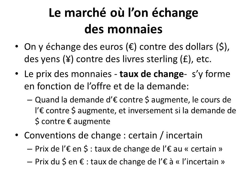 Le marché où lon échange des monnaies On y échange des euros () contre des dollars ($), des yens (¥) contre des livres sterling (£), etc. Le prix des