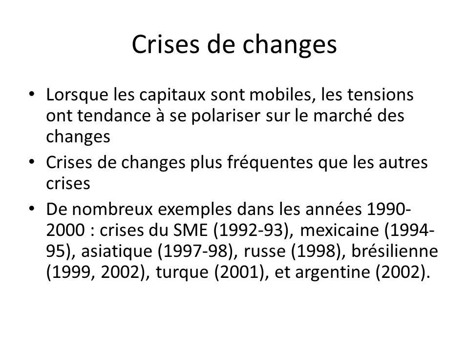 Crises de changes Lorsque les capitaux sont mobiles, les tensions ont tendance à se polariser sur le marché des changes Crises de changes plus fréquen