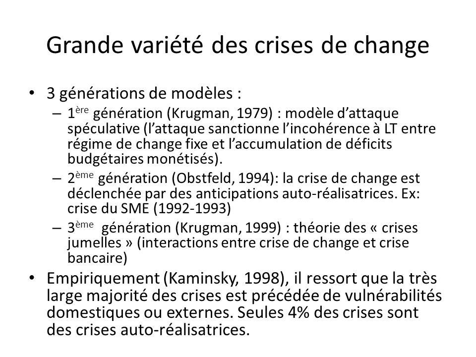 Grande variété des crises de change 3 générations de modèles : – 1 ère génération (Krugman, 1979) : modèle dattaque spéculative (lattaque sanctionne l