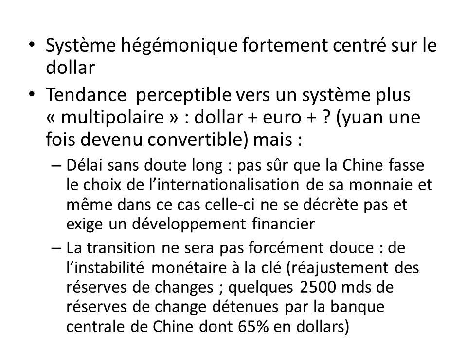 Système hégémonique fortement centré sur le dollar Tendance perceptible vers un système plus « multipolaire » : dollar + euro + ? (yuan une fois deven