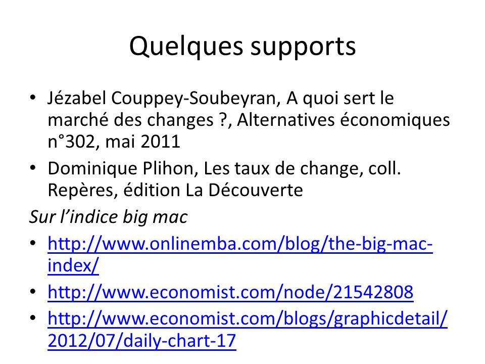 Quelques supports Jézabel Couppey-Soubeyran, A quoi sert le marché des changes ?, Alternatives économiques n°302, mai 2011 Dominique Plihon, Les taux