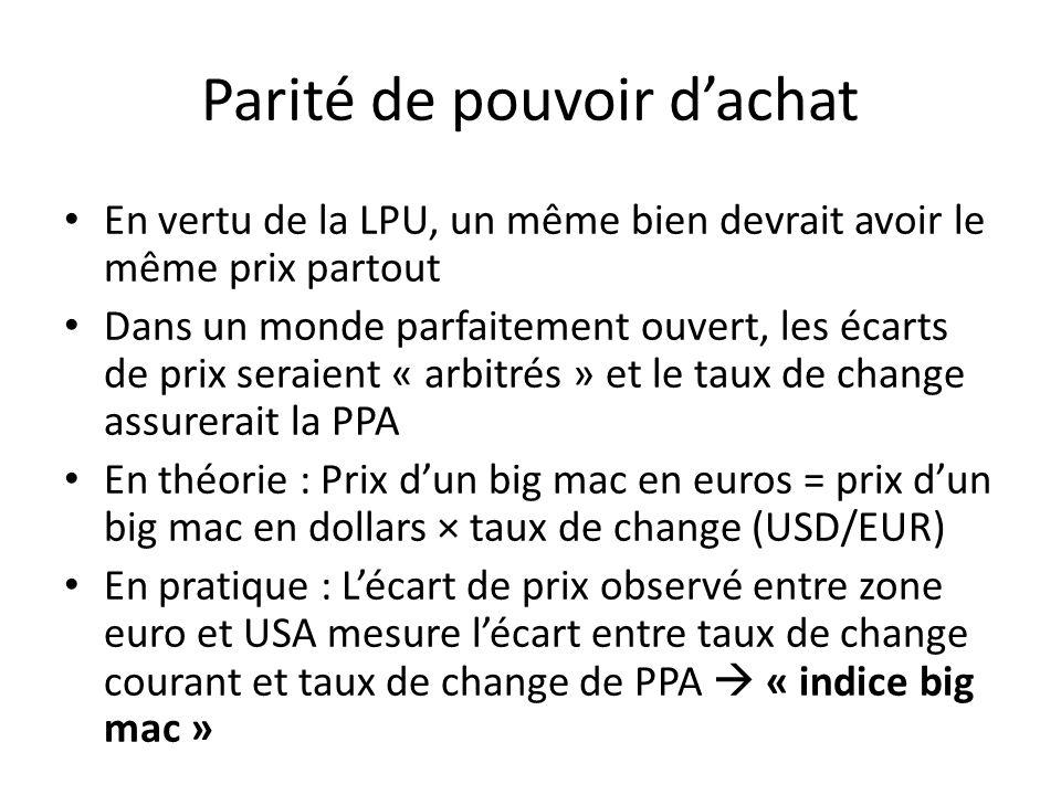 « Big mac » Un big mac coûte 3,49 euros en France Il coûte 4,20 dollars aux Etats-Unis Le big mac coûte-t-il le même prix en France et aux Etats- Unis .