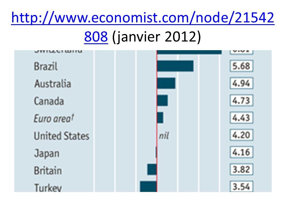 http://www.economist.com/node/21542 808http://www.economist.com/node/21542 808 (janvier 2012)