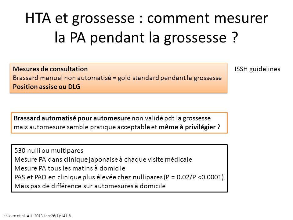 HTA et grossesse : comment mesurer la PA pendant la grossesse ? ISSH guidelines Brassard automatisé pour automesure non validé pdt la grossesse mais a