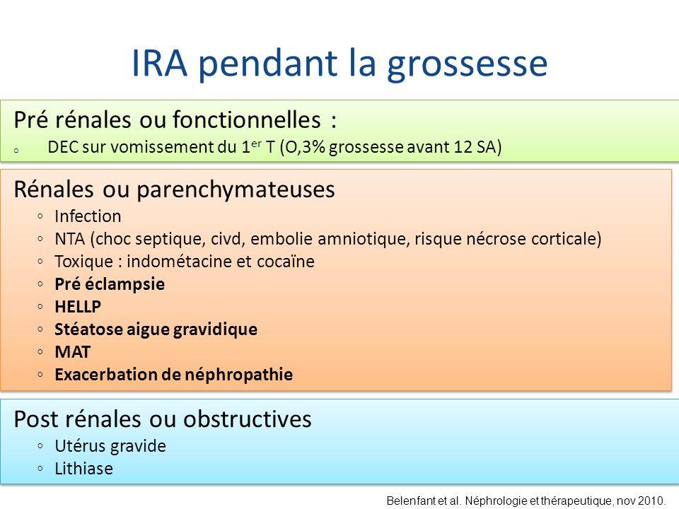 IRA pendant la grossesse Belenfant et al. Néphrologie et thérapeutique, nov 2010. Pré rénales ou fonctionnelles : o DEC sur vomissement du 1 er T (O,3