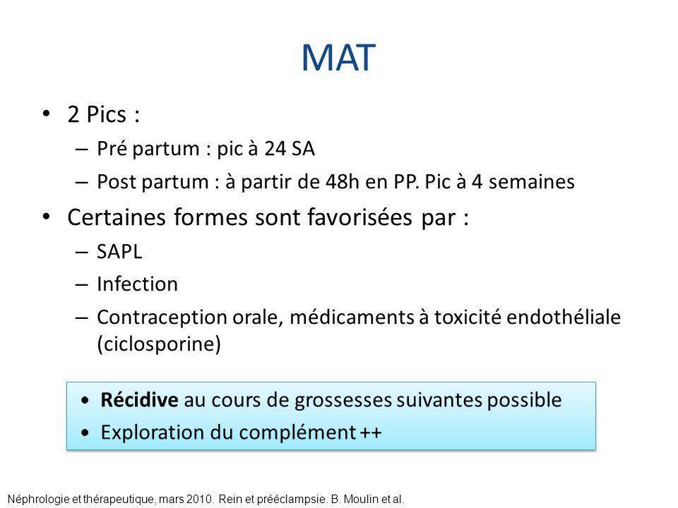 MAT 2 Pics : – Pré partum : pic à 24 SA – Post partum : à partir de 48h en PP. Pic à 4 semaines Certaines formes sont favorisées par : – SAPL – Infect