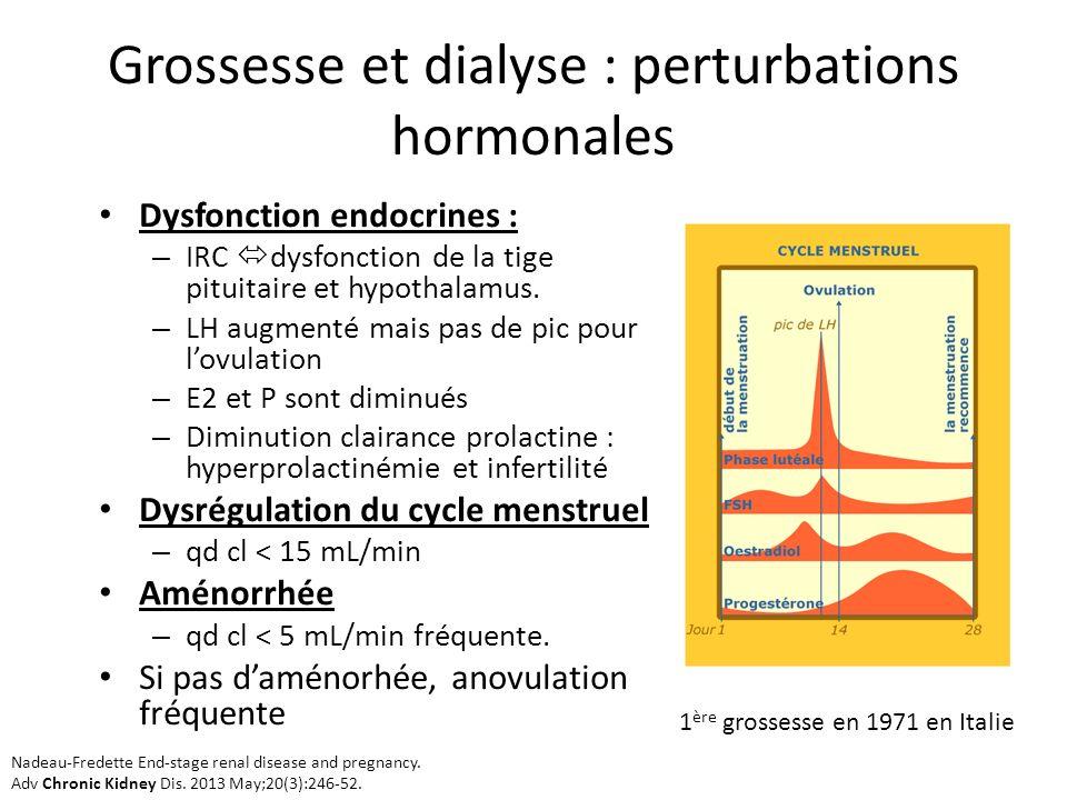 Grossesse et dialyse : perturbations hormonales Dysfonction endocrines : – IRC dysfonction de la tige pituitaire et hypothalamus. – LH augmenté mais p