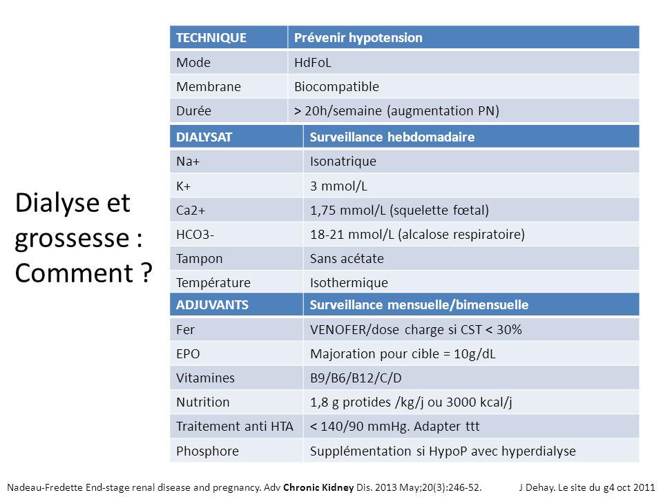 J Dehay. Le site du g4 oct 2011Nadeau-Fredette End-stage renal disease and pregnancy. Adv Chronic Kidney Dis. 2013 May;20(3):246-52. DIALYSATSurveilla