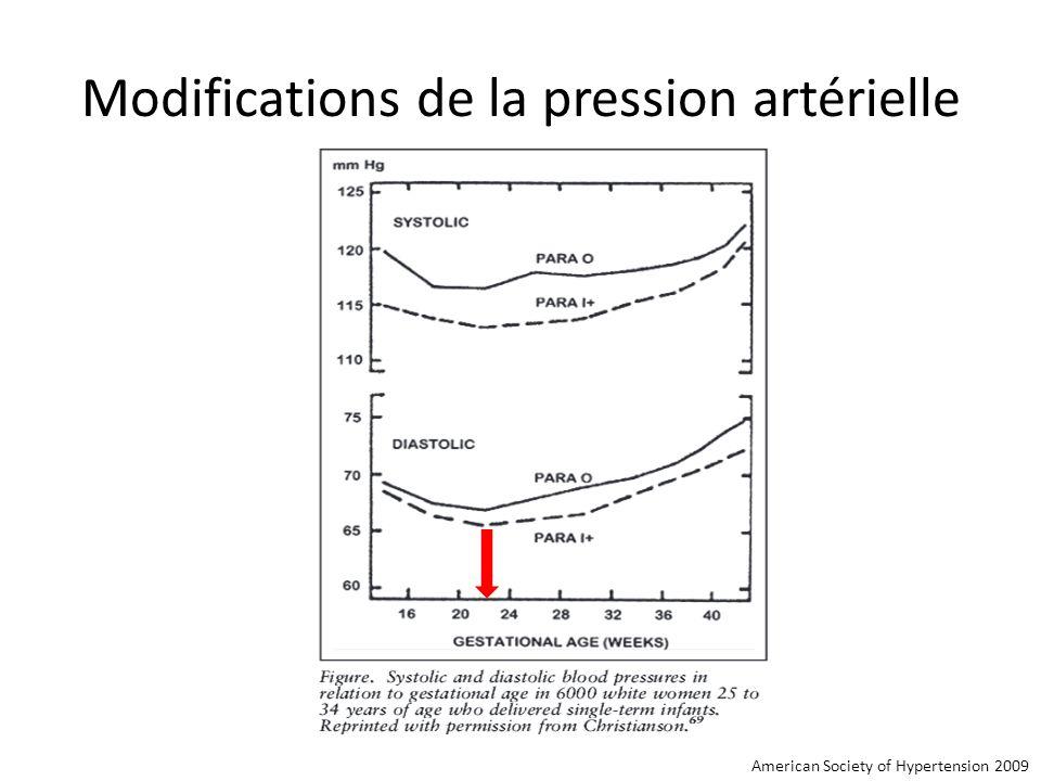 Modifications de la pression artérielle American Society of Hypertension 2009