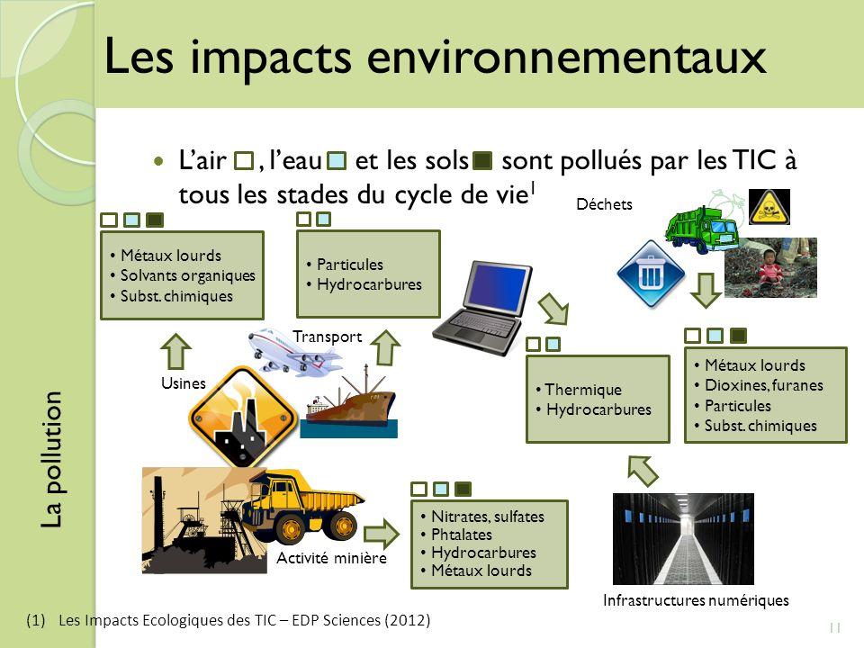 Lair, leau et les sols sont pollués par les TIC à tous les stades du cycle de vie 1 11 La pollution Activité minière Usines Transport Déchets Infrastr