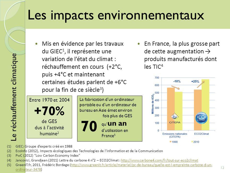 Mis en évidence par les travaux du GIEC 1, il représente une variation de létat du climat : réchauffement en cours (+2°C, puis +4°C et maintenant cert