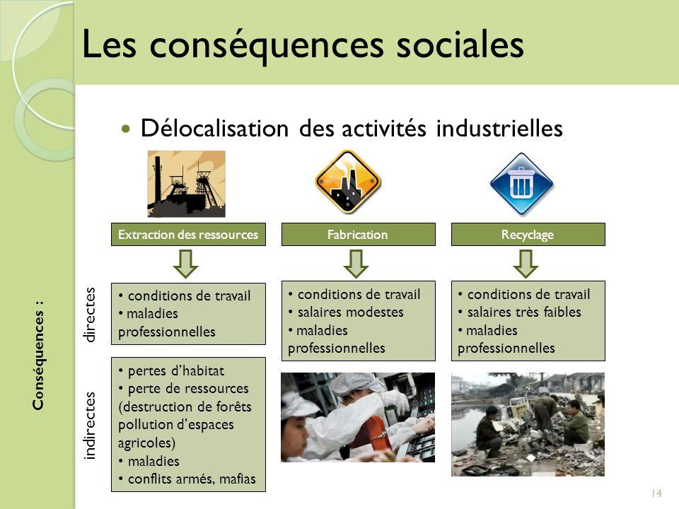 Délocalisation des activités industrielles 14 Conséquences : Extraction des ressources pertes dhabitat perte de ressources (destruction de forêts poll