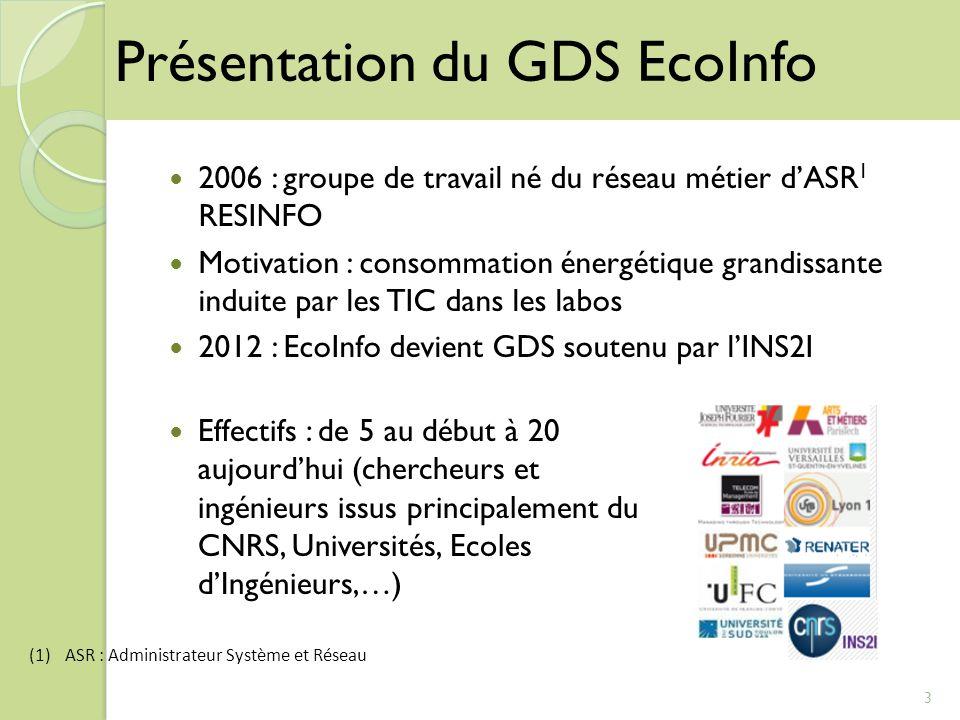 2006 : groupe de travail né du réseau métier dASR 1 RESINFO Motivation : consommation énergétique grandissante induite par les TIC dans les labos 2012
