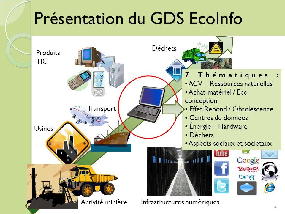 Activité minière Usines Transport Déchets Produits TIC Infrastructures numériques 7 Thématiques : ACV – Ressources naturelles Achat matériel / Eco- co