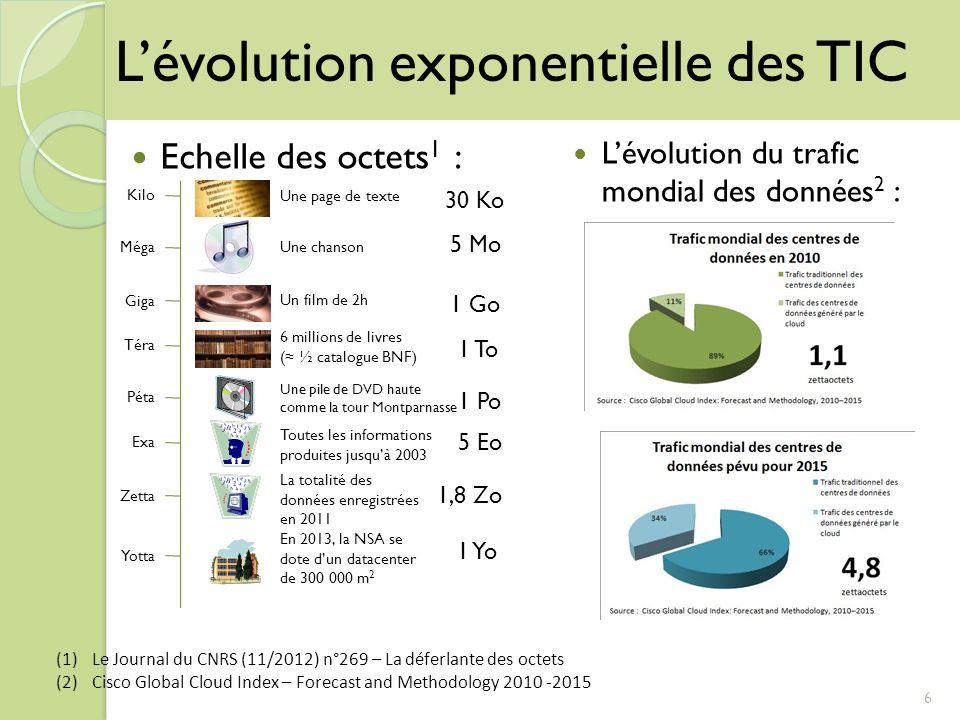 Echelle des octets 1 : Lévolution du trafic mondial des données 2 : (1)Le Journal du CNRS (11/2012) n°269 – La déferlante des octets (2)Cisco Global C