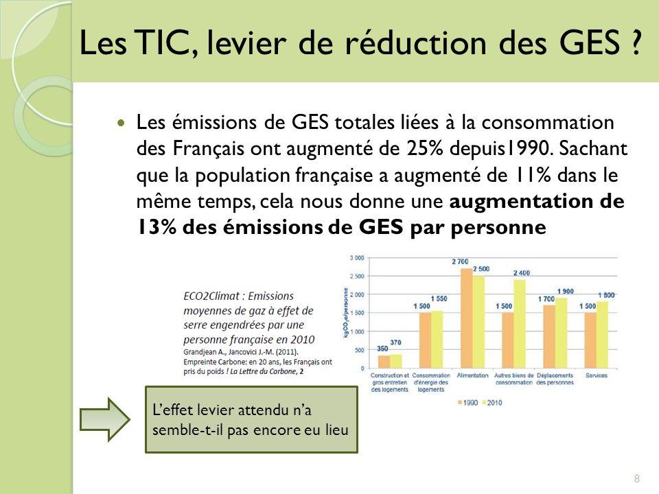 8 Les TIC, levier de réduction des GES ? Les émissions de GES totales liées à la consommation des Français ont augmenté de 25% depuis1990. Sachant que
