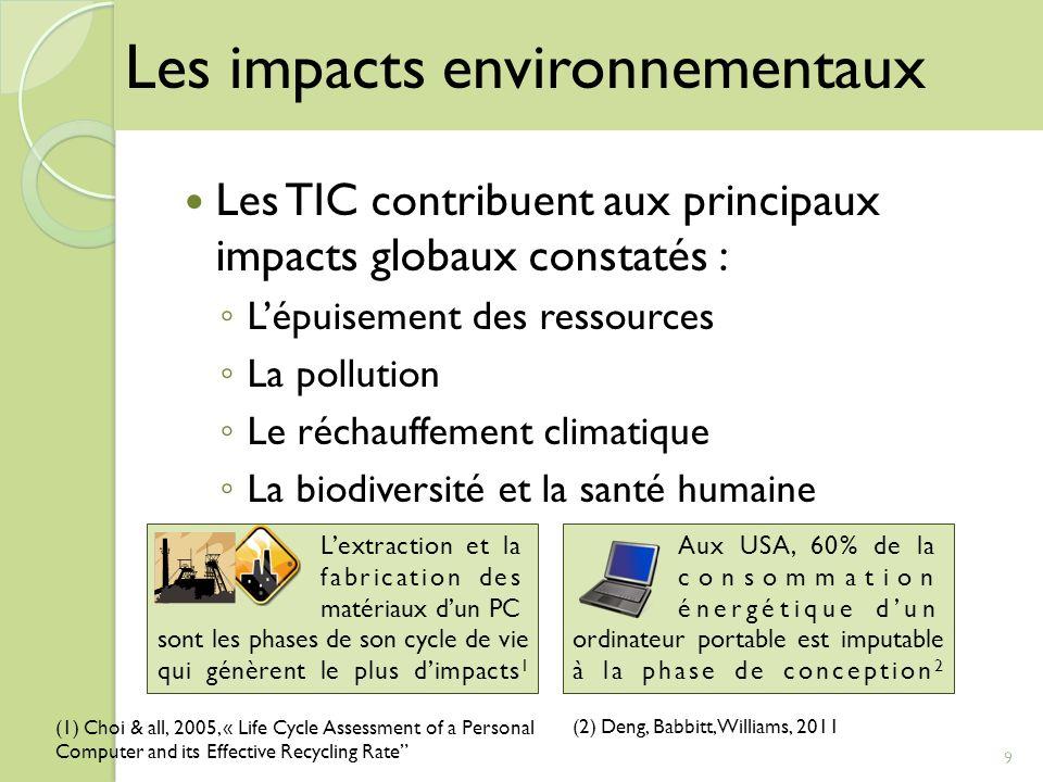 Les TIC contribuent aux principaux impacts globaux constatés : Lépuisement des ressources La pollution Le réchauffement climatique La biodiversité et