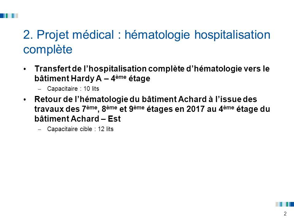 2 2. Projet médical : hématologie hospitalisation complète Transfert de lhospitalisation complète dhématologie vers le bâtiment Hardy A – 4 ème étage