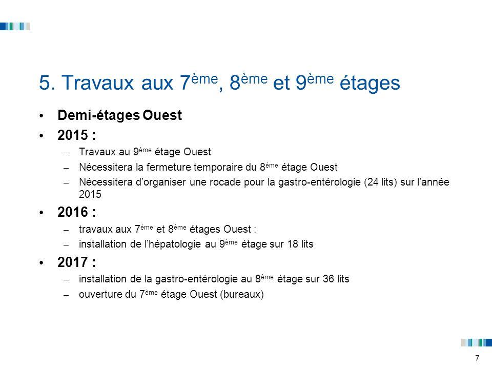 7 5. Travaux aux 7 ème, 8 ème et 9 ème étages Demi-étages Ouest 2015 : – Travaux au 9 ème étage Ouest – Nécessitera la fermeture temporaire du 8 ème é