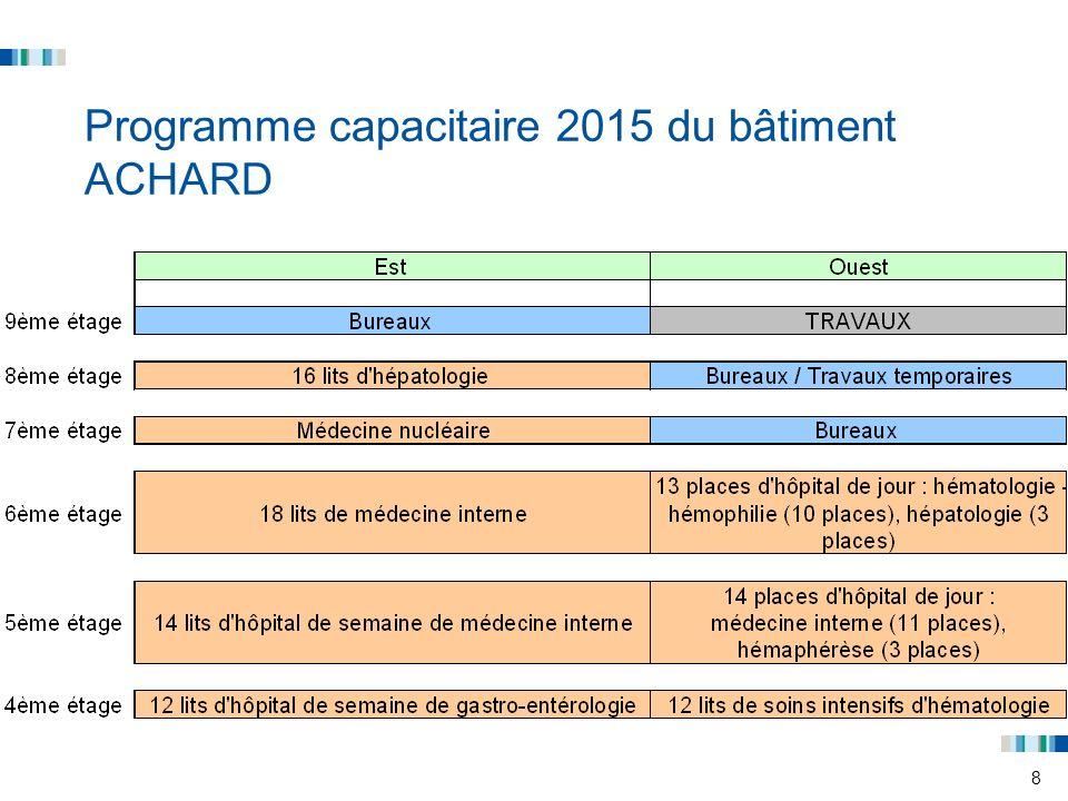 9 Programme capacitaire 2016 du bâtiment ACHARD