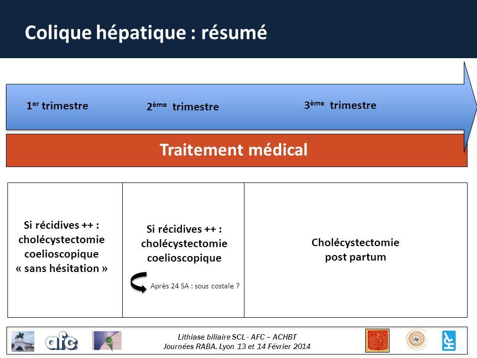 Lithiase biliaire SCL - AFC – ACHBT Journées RABA, Lyon 13 et 14 Février 2014 Colique hépatique : résumé Si récidives ++ : cholécystectomie coelioscopique « sans hésitation » Si récidives ++ : cholécystectomie coelioscopique Après 24 SA : sous costale .