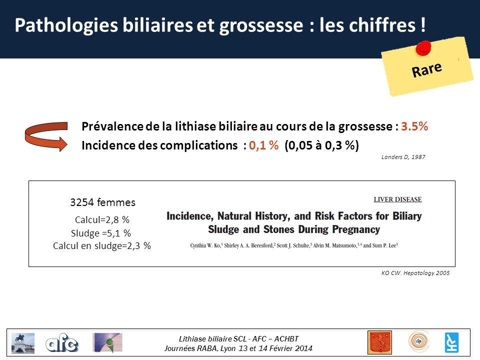 Lithiase biliaire SCL - AFC – ACHBT Journées RABA, Lyon 13 et 14 Février 2014 3254 femmes Calcul=2,8 % Sludge =5,1 % Calcul en sludge=2,3 % Incidence des complications : 0,1 % (0,05 à 0,3 %) KO CW.