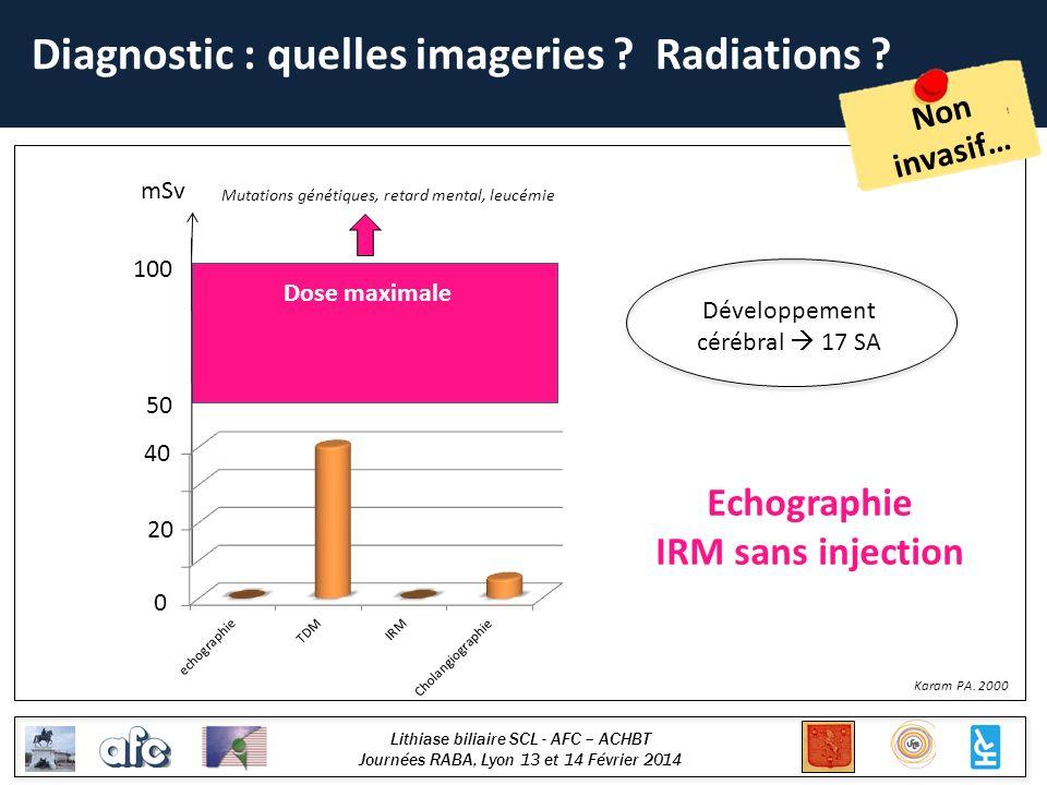 Lithiase biliaire SCL - AFC – ACHBT Journées RABA, Lyon 13 et 14 Février 2014 Taux radiation autorisé = 5 à 10 rads pendant les 25 premières semaines Karam PA.