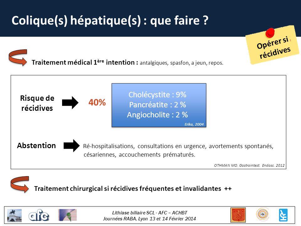 Lithiase biliaire SCL - AFC – ACHBT Journées RABA, Lyon 13 et 14 Février 2014 Colique(s) hépatique(s) : que faire .
