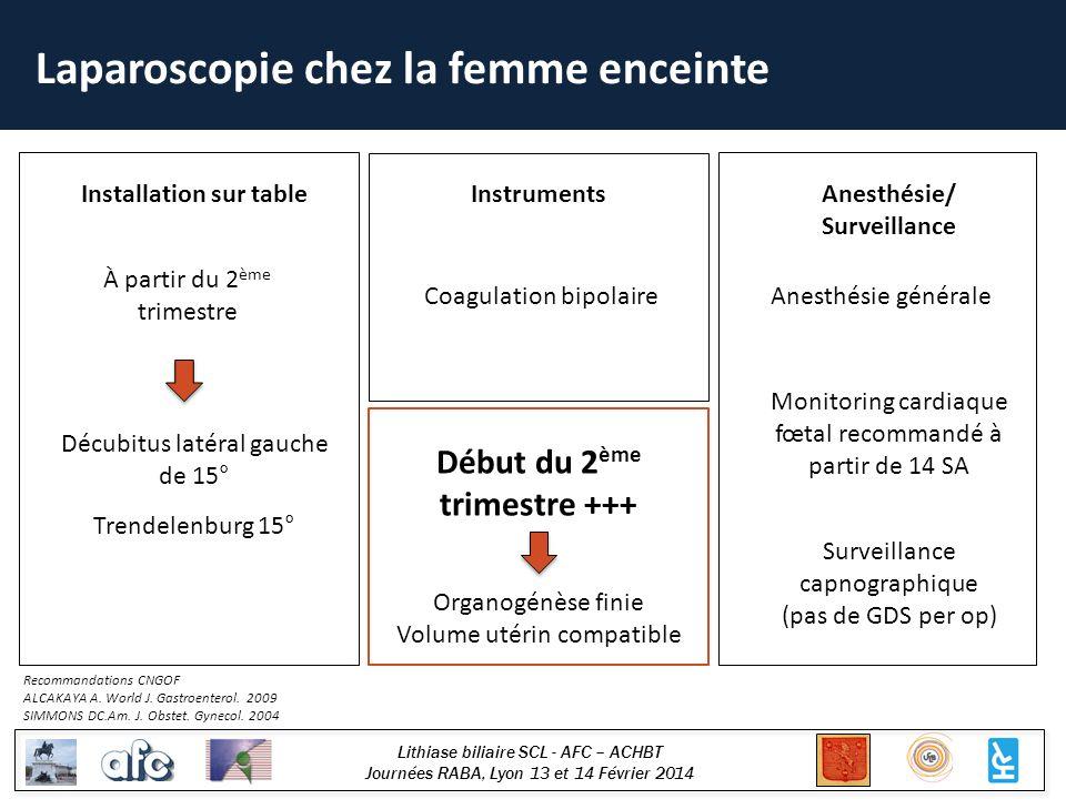 Lithiase biliaire SCL - AFC – ACHBT Journées RABA, Lyon 13 et 14 Février 2014 Laparoscopie chez la femme enceinte Coagulation bipolaire Monitoring cardiaque fœtal recommandé à partir de 14 SA SIMMONS DC.Am.