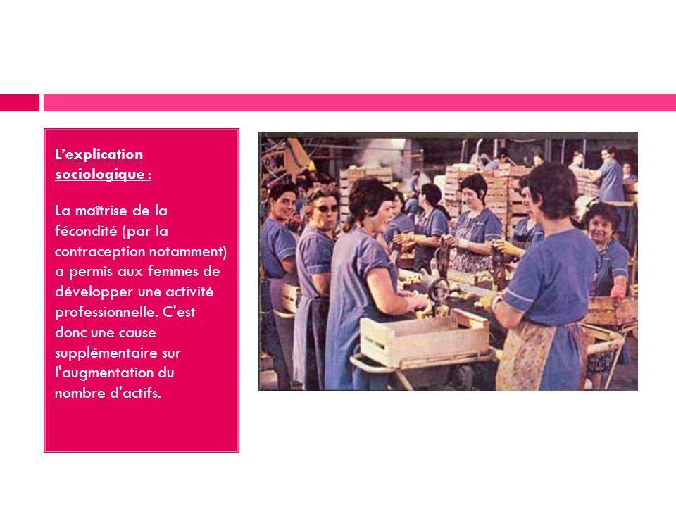 Lexplication sociologique : La maîtrise de la fécondité (par la contraception notamment) a permis aux femmes de développer une activité professionnelle.