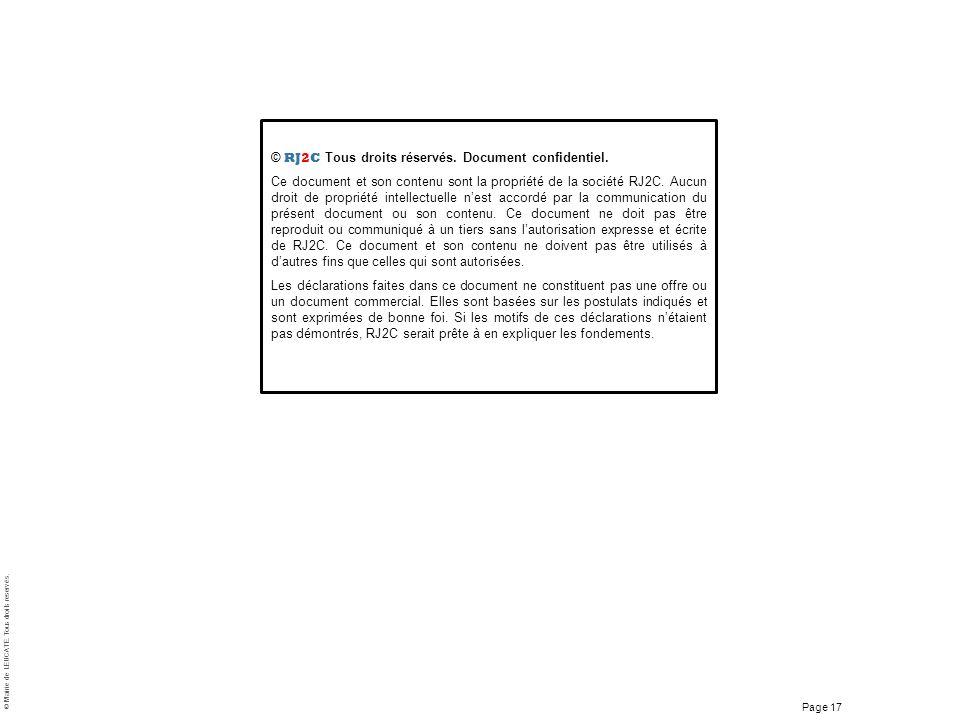 © Mairie de LEUCATE. Tous droits reservés. 27 octobre 2008 En conclusion Page 16 La problématique de laéronautique civile nest pas isolée. Laéronautiq