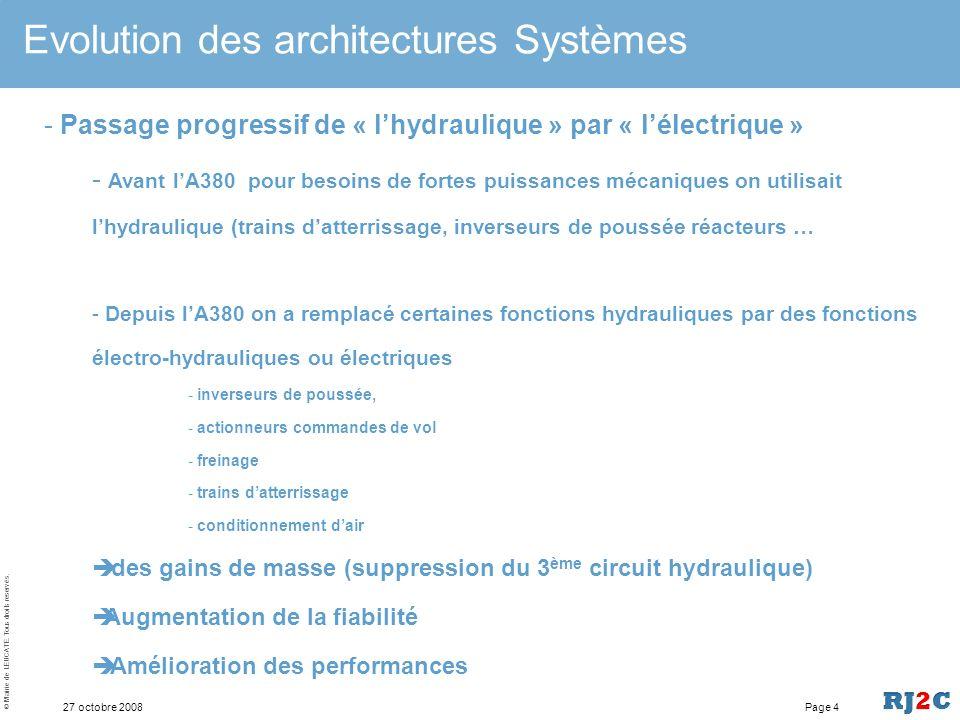 © Mairie de LEUCATE. Tous droits reservés. 27 octobre 2008 SOMMAIRE Evolutions des architectures Systèmes Impact sur la problématique Electronique Imp