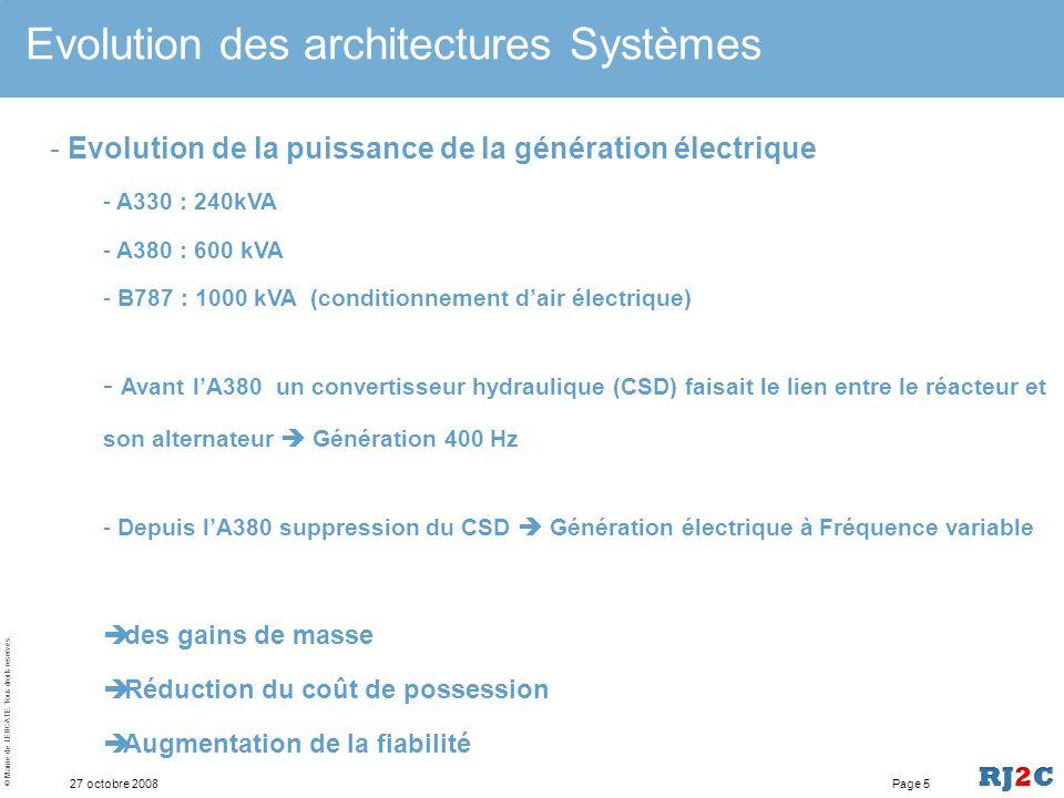 © Mairie de LEUCATE. Tous droits reservés. 27 octobre 2008 Evolution des architectures Systèmes Page 4 - Passage progressif de « lhydraulique » par «