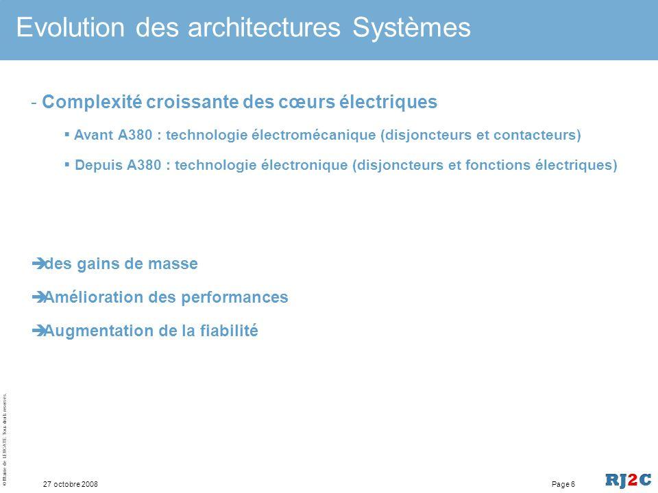 © Mairie de LEUCATE. Tous droits reservés. 27 octobre 2008 Evolution des architectures Systèmes Page 5 - Evolution de la puissance de la génération él