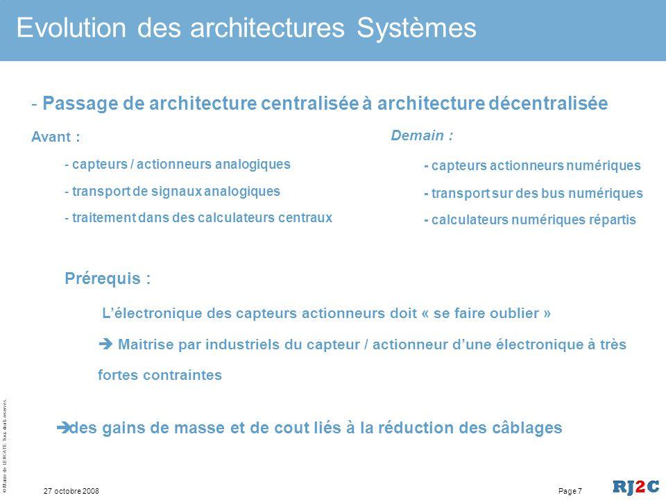 © Mairie de LEUCATE. Tous droits reservés. 27 octobre 2008 Evolution des architectures Systèmes Page 6 - Complexité croissante des cœurs électriques A