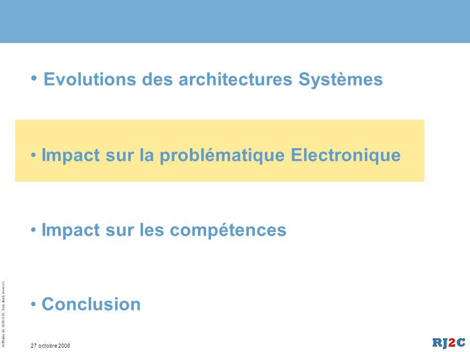 © Mairie de LEUCATE. Tous droits reservés. 27 octobre 2008 Evolution des architectures Systèmes Page 7 - Passage de architecture centralisée à archite