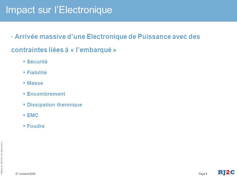 © Mairie de LEUCATE. Tous droits reservés. 27 octobre 2008 Evolutions des architectures Systèmes Impact sur la problématique Electronique Impact sur l