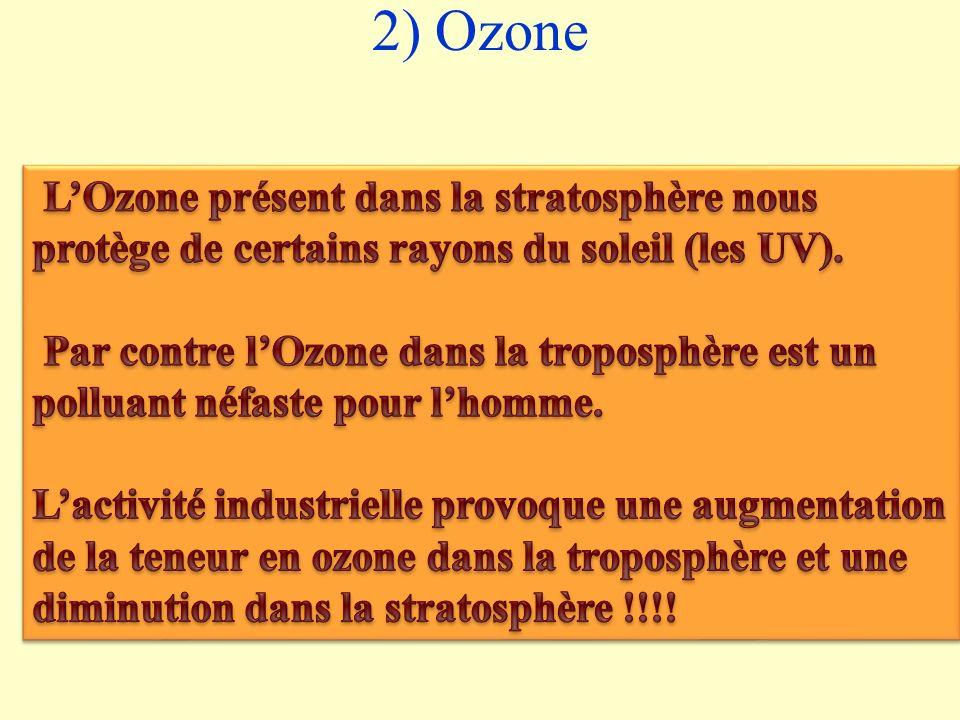 2) Ozone