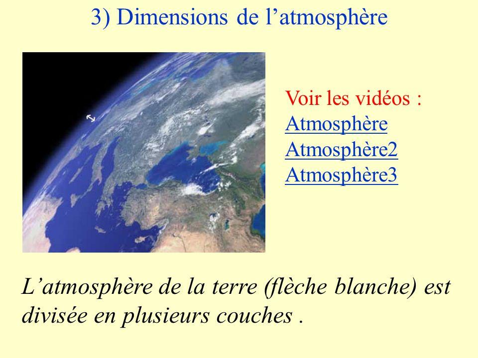 3) Dimensions de latmosphère Latmosphère de la terre (flèche blanche) est divisée en plusieurs couches. Voir les vidéos : Atmosphère Atmosphère2 Atmos