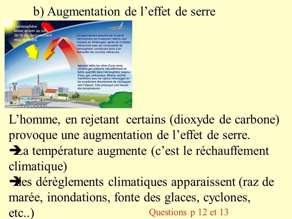 b) Augmentation de leffet de serre Lhomme, en rejetant certains (dioxyde de carbone) provoque une augmentation de leffet de serre. La température augm