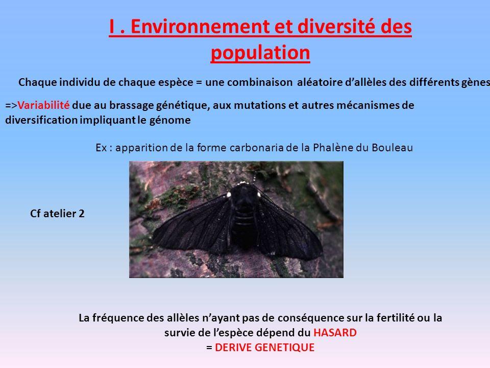 I. Environnement et diversité des population Chaque individu de chaque espèce = une combinaison aléatoire dallèles des différents gènes =>Variabilité