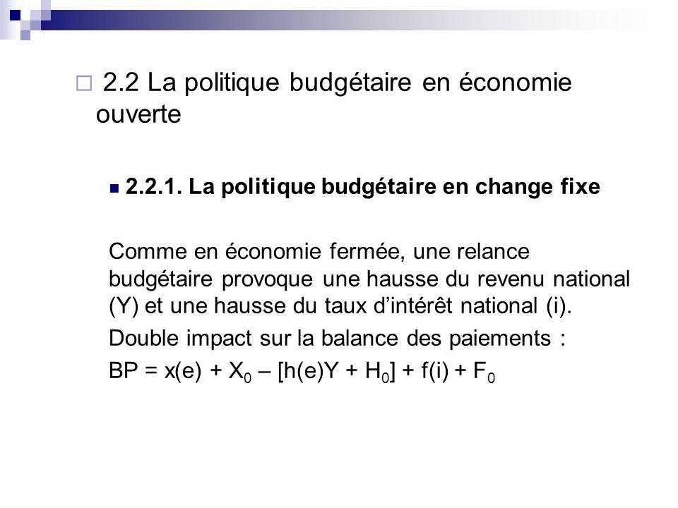 2.2 La politique budgétaire en économie ouverte 2.2.1. La politique budgétaire en change fixe Comme en économie fermée, une relance budgétaire provoqu